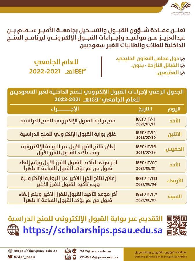 نتائج ترشيح القبول للفرز الأخير لبرنامج المنح الداخلية لغير السعوديين للعام 1443هـ